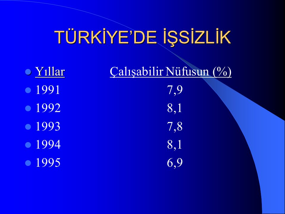 TÜRKİYE'DE İŞSİZLİK YıllarÇalışabilir Nüfusun (%) YıllarÇalışabilir Nüfusun (%) 19966,0 19976,4 19986,3 19997,9 20008,3