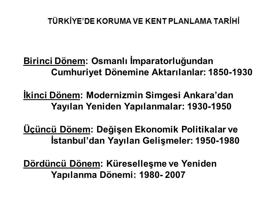 TÜRKİYE'DE KORUMA VE KENT PLANLAMA TARİHİ Dört dönemin incelemesindeki ana başlıklar: Dünyada ve Türkiye'deki toplumsal ve ekonomik gelişmeler Dönemlere hakim olan koruma ve planlama kavramları Ülkedeki kurumsallaşma düzeyi: kurumlar ve yasalar Bir sonraki döneme aktarılanlar