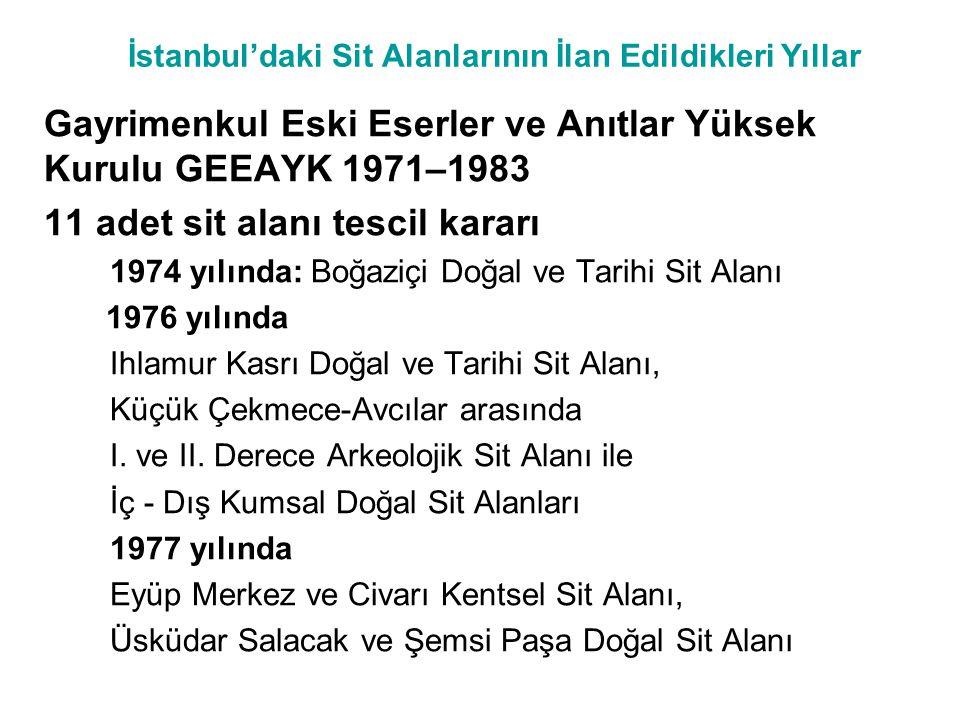 İstanbul'daki Sit Alanlarının İlan Edildikleri Yıllar Gayrimenkul Eski Eserler ve Anıtlar Yüksek Kurulu GEEAYK 1971–1983 11 adet sit alanı tescil kara