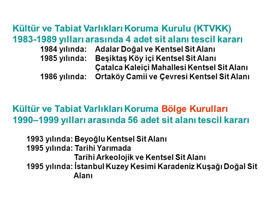 Kültür ve Tabiat Varlıkları Koruma Kurulu (KTVKK) 1983-1989 yılları arasında 4 adet sit alanı tescil kararı 1984 yılında: Adalar Doğal ve Kentsel Sit