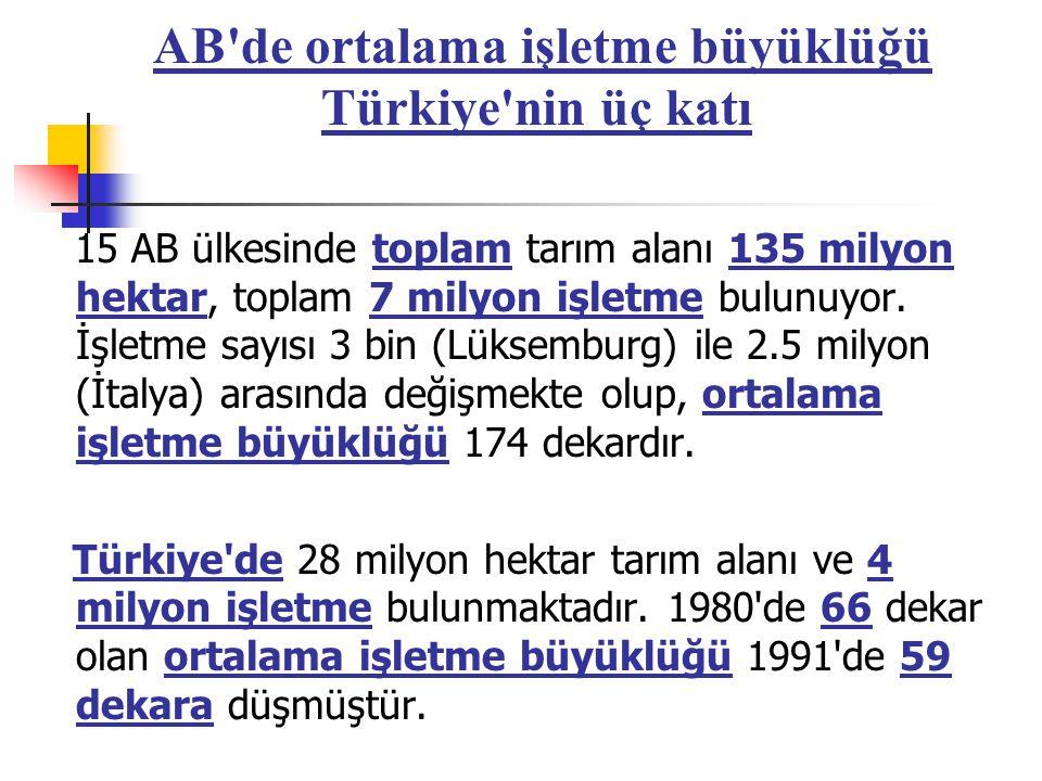 AB de ortalama işletme büyüklüğü Türkiye nin üç katı 15 AB ülkesinde toplam tarım alanı 135 milyon hektar, toplam 7 milyon işletme bulunuyor.