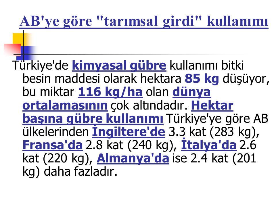 AB ye göre tarımsal girdi kullanımı Türkiye de kimyasal gübre kullanımı bitki besin maddesi olarak hektara 85 kg düşüyor, bu miktar 116 kg/ha olan dünya ortalamasının çok altındadır.