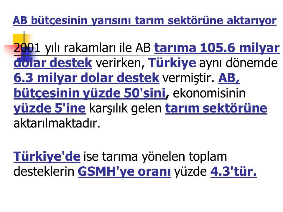 AB bütçesinin yarısını tarım sektörüne aktarıyor 2001 yılı rakamları ile AB tarıma 105.6 milyar dolar destek verirken, Türkiye aynı dönemde 6.3 milyar dolar destek vermiştir.