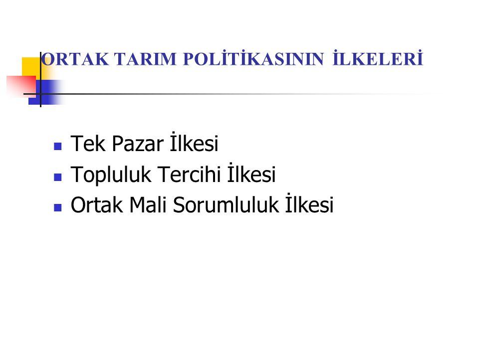 OTP ve TÜRK TARIM POLİTİKALARININ FARKLILIKLARI 1.