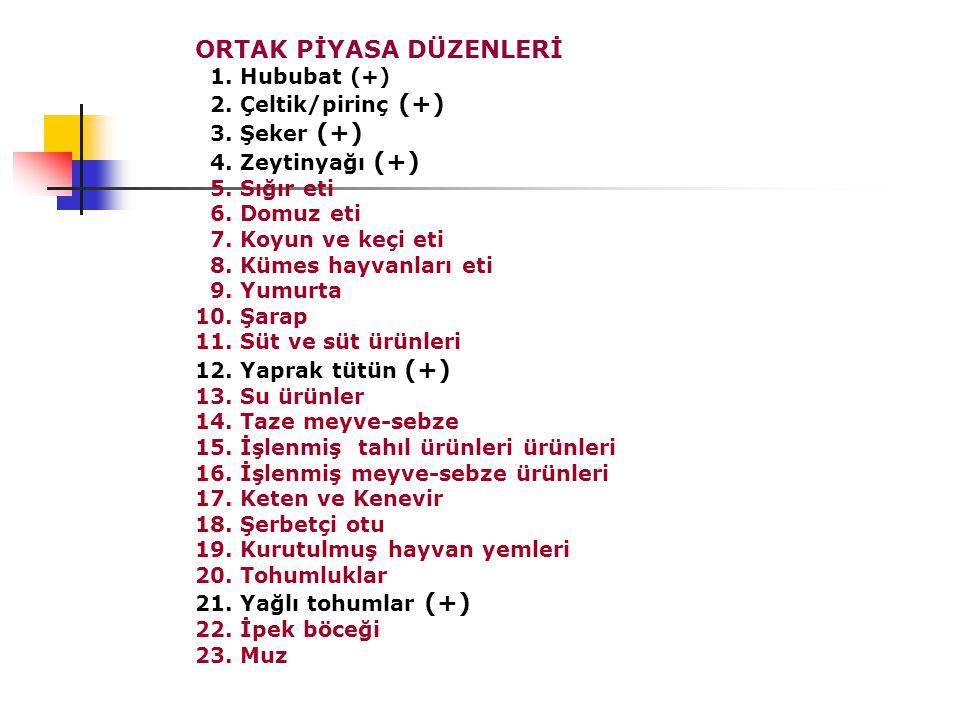 ORTAK PİYASA DÜZENLERİ 1.Hububat (+) 2. Çeltik/pirinç (+) 3.