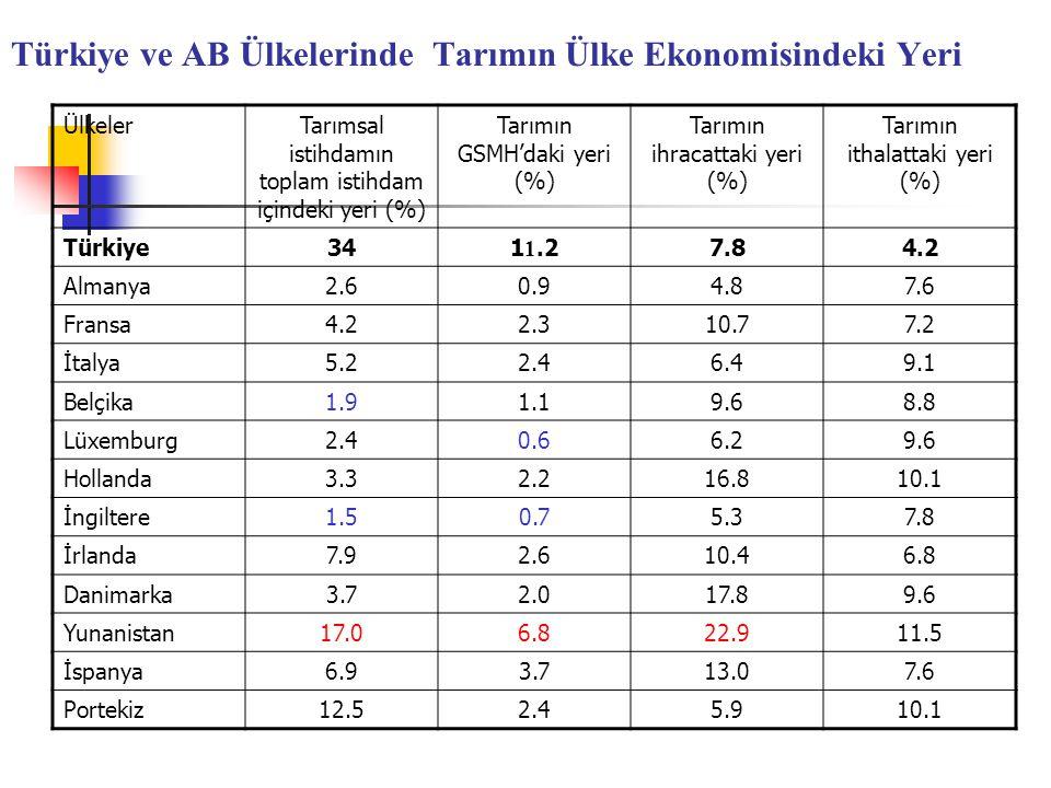 AB ineği Türkiye den üç kat fazla süt veriyor.