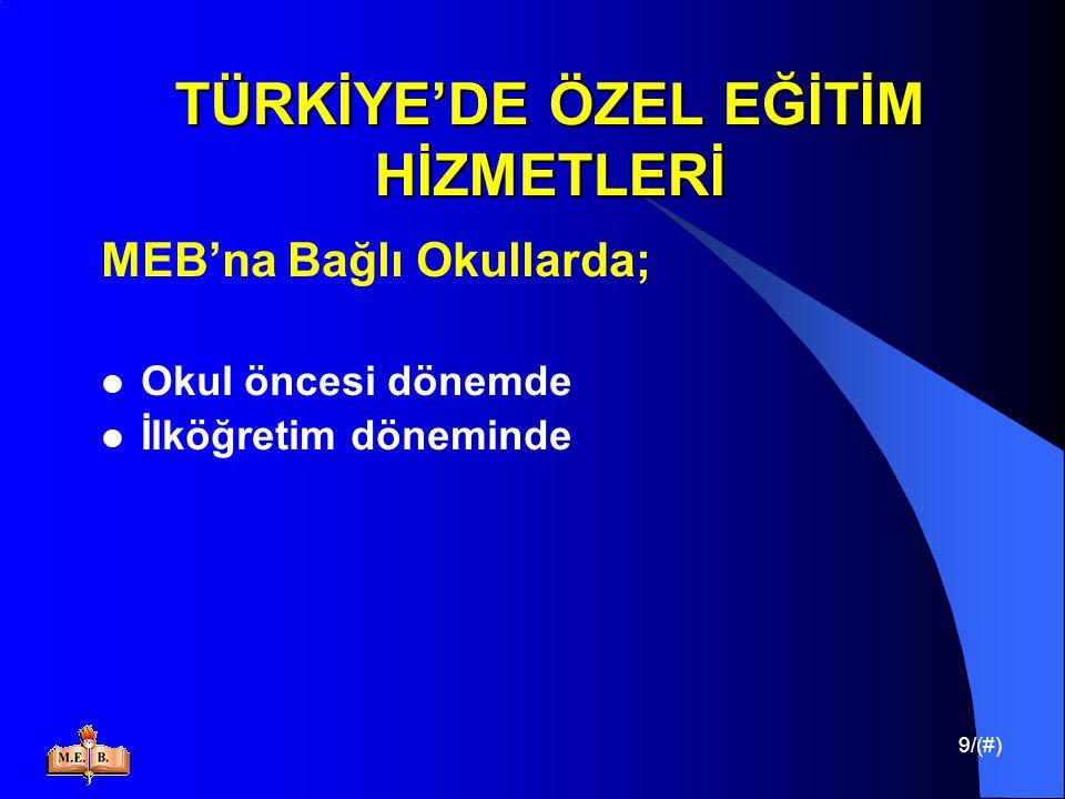 30/(#) TÜRKİYE'DE ÖZEL EĞİTİM HİZMETLERİ Görme Engellilere; Kabartma yazı ile yazılmış kitaplar okutulmakta, Normal ilköğretim programları aynen uygulanmaktadır.