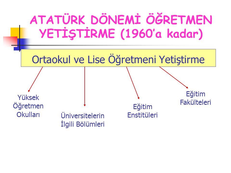 Ortaokul ve Lise Öğretmeni Yetiştirme Yüksek Öğretmen Okulları ATATÜRK DÖNEMİ ÖĞRETMEN YETİŞTİRME (1960'a kadar) Üniversitelerin İlgili Bölümleri Eğit