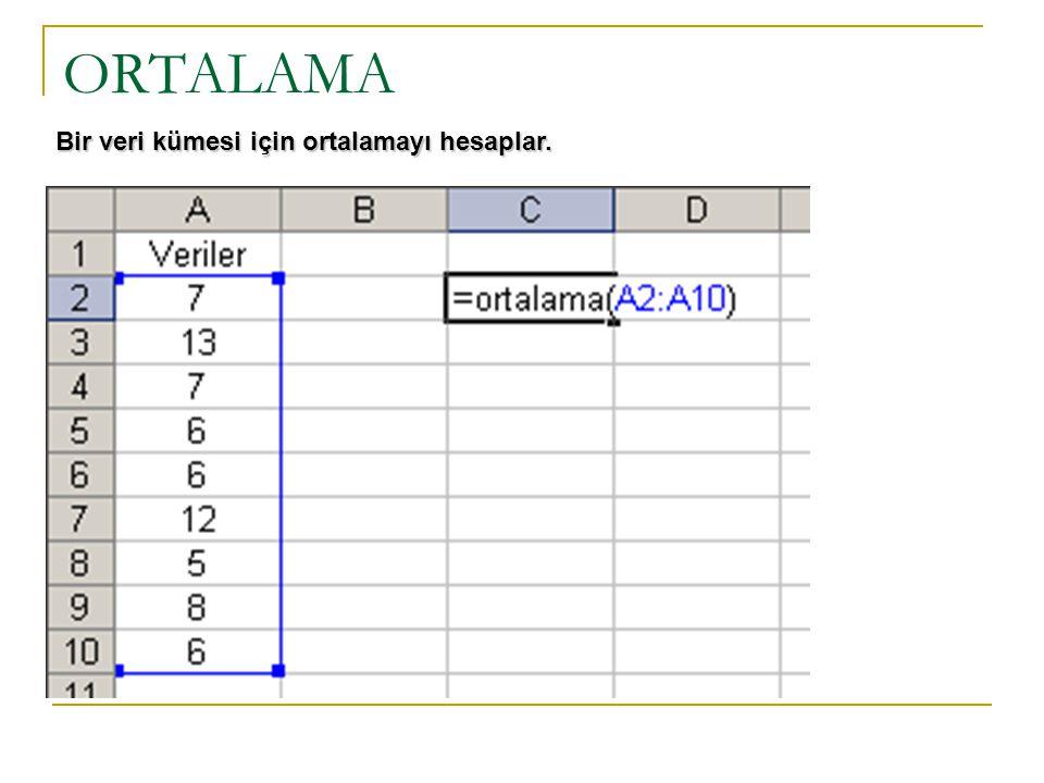 ORTALAMAA Bir veri kümesi için ortalamayı hesaplar.