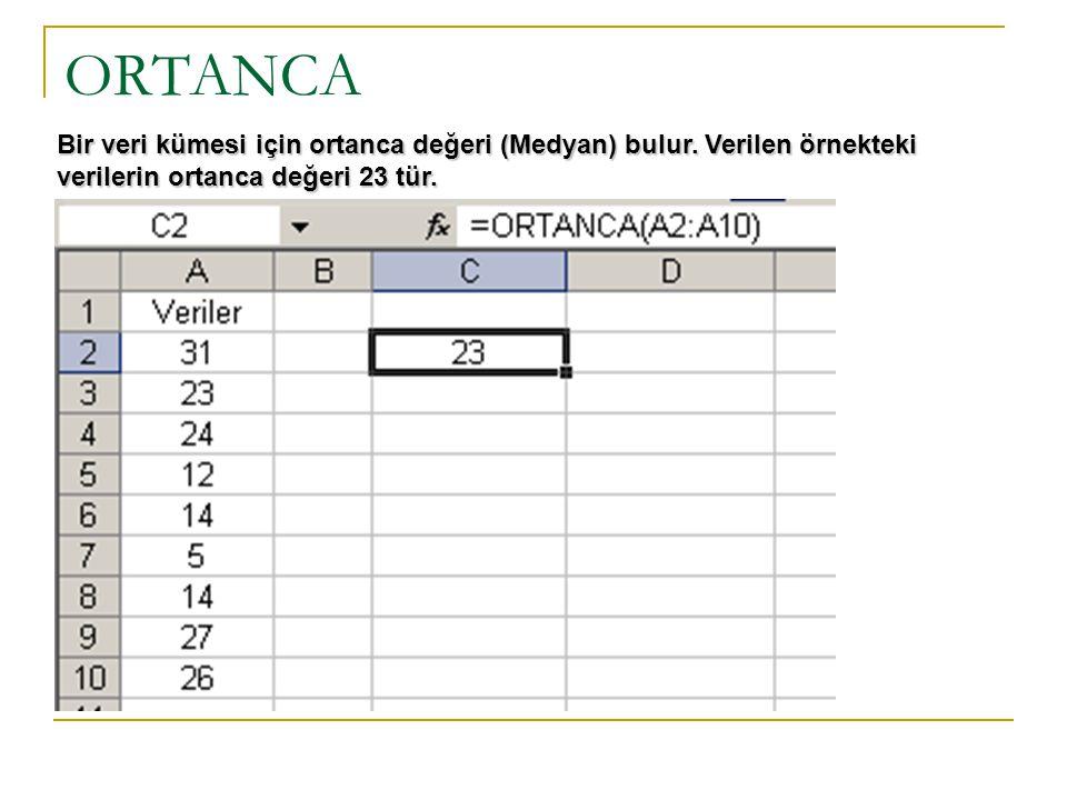 ORTANCA Bir veri kümesi için ortanca değeri (Medyan) bulur. Verilen örnekteki verilerin ortanca değeri 23 tür.