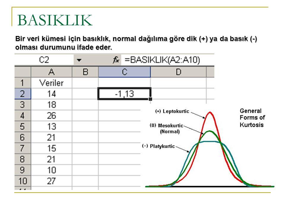 ÇARPIKLIK Bir veri kümesi için çarpıklık, normal dağılıma göre sağa ya da sola yatık olması durumudur.