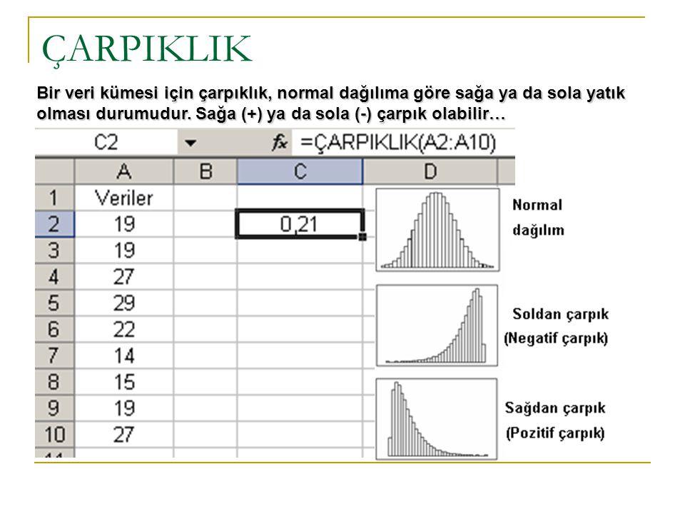 ÇARPIKLIK Bir veri kümesi için çarpıklık, normal dağılıma göre sağa ya da sola yatık olması durumudur. Sağa (+) ya da sola (-) çarpık olabilir…