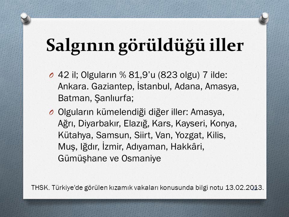 Salgının görüldüğü iller O 42 il; Olguların % 81,9'u (823 olgu) 7 ilde: Ankara. Gaziantep, İstanbul, Adana, Amasya, Batman, Şanlıurfa; O Olguların küm