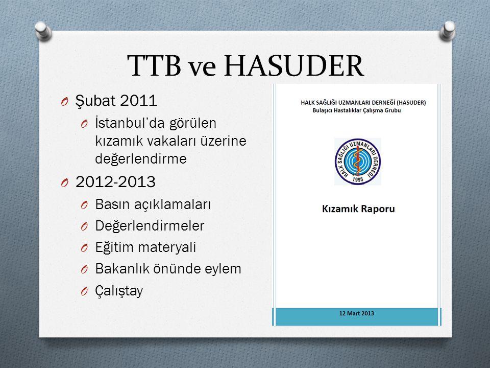 TTB ve HASUDER O Şubat 2011 O İstanbul'da görülen kızamık vakaları üzerine değerlendirme O 2012-2013 O Basın açıklamaları O Değerlendirmeler O Eğitim