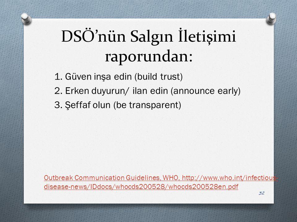 DSÖ'nün Salgın İletişimi raporundan: 1. Güven inşa edin (build trust) 2. Erken duyurun/ ilan edin (announce early) 3. Şeffaf olun (be transparent) 32
