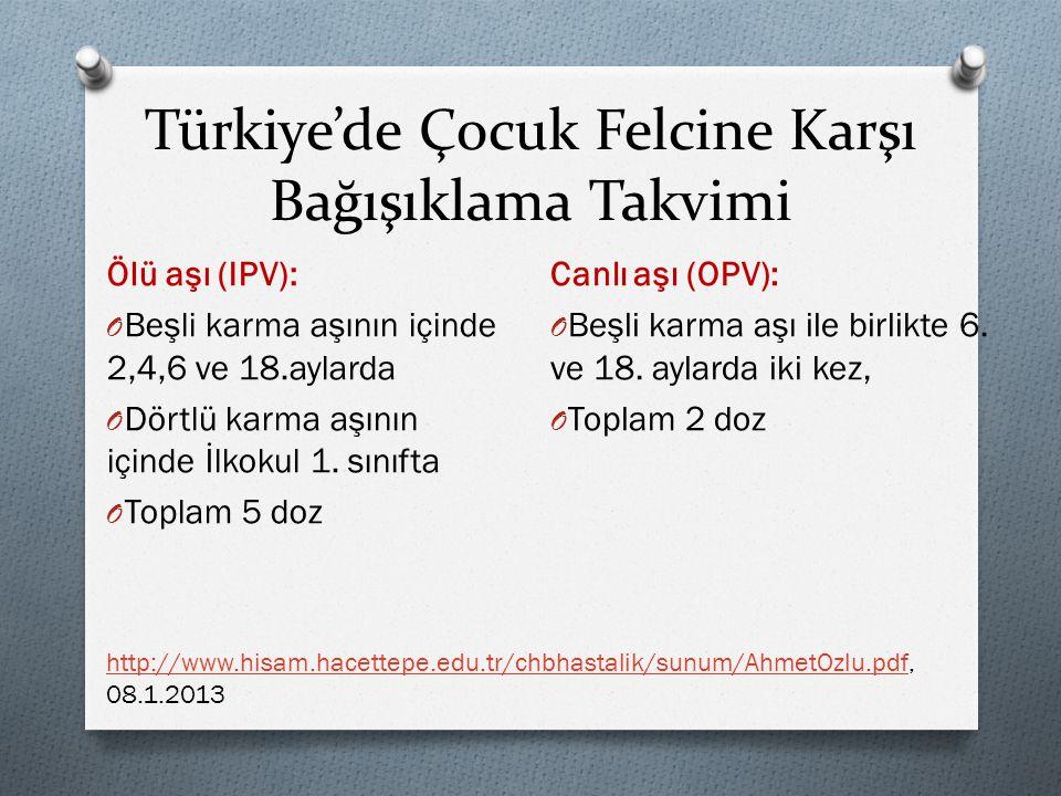 Türkiye'de Çocuk Felcine Karşı Bağışıklama Takvimi Ölü aşı (IPV): O Beşli karma aşının içinde 2,4,6 ve 18.aylarda O Dörtlü karma aşının içinde İlkokul