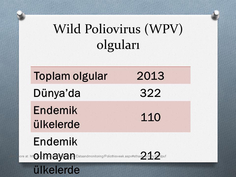 Wild Poliovirus (WPV) olguları Toplam olgular2013 Dünya'da322 Endemik ülkelerde 110 Endemik olmayan ülkelerde 212 - See more at: http://www.polioeradi