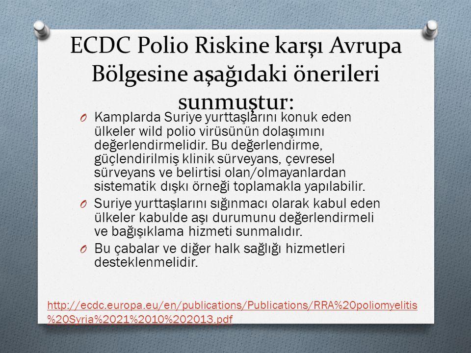 ECDC Polio Riskine karşı Avrupa Bölgesine aşağıdaki önerileri sunmuştur: O Kamplarda Suriye yurttaşlarını konuk eden ülkeler wild polio virüsünün dola