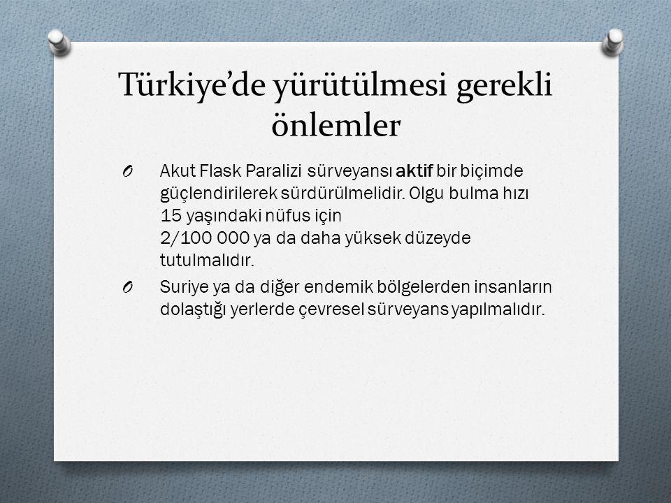 Türkiye'de yürütülmesi gerekli önlemler O Akut Flask Paralizi sürveyansı aktif bir biçimde güçlendirilerek sürdürülmelidir. Olgu bulma hızı 15 yaşında