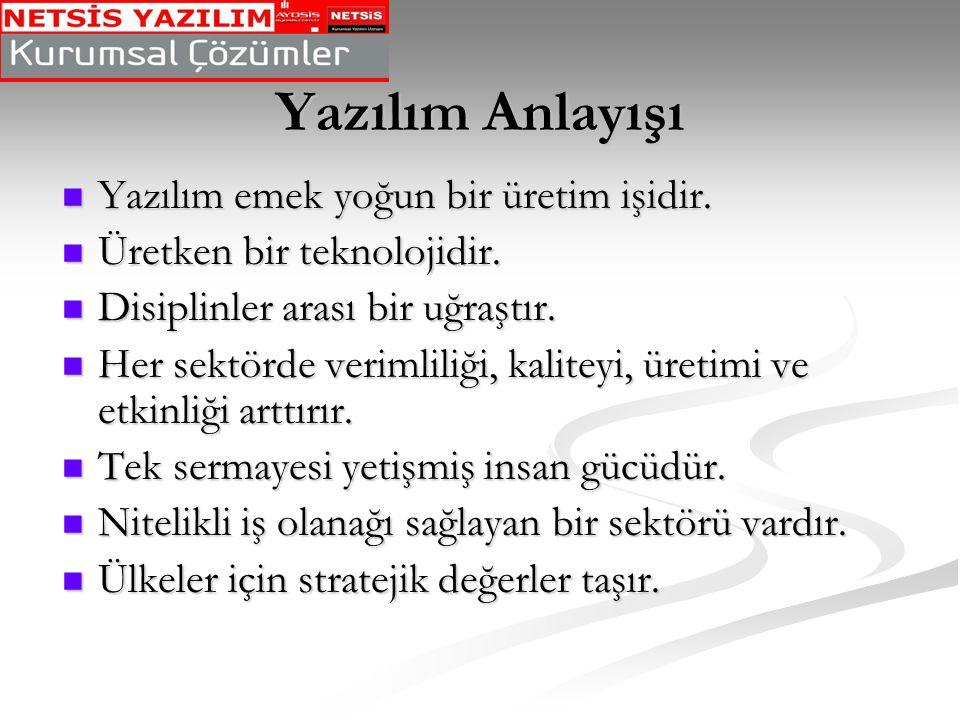 Türk Erp Pazarındaki Ürünler Oracle : Türk pazarında da önemli bir paya sahip olan Oracle.