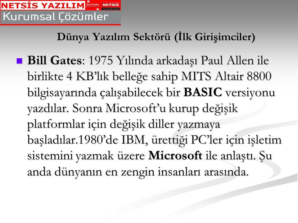 Türk Erp Pazarındaki Ürünler IAS : Almanya'da kurulan bir Türk firması.