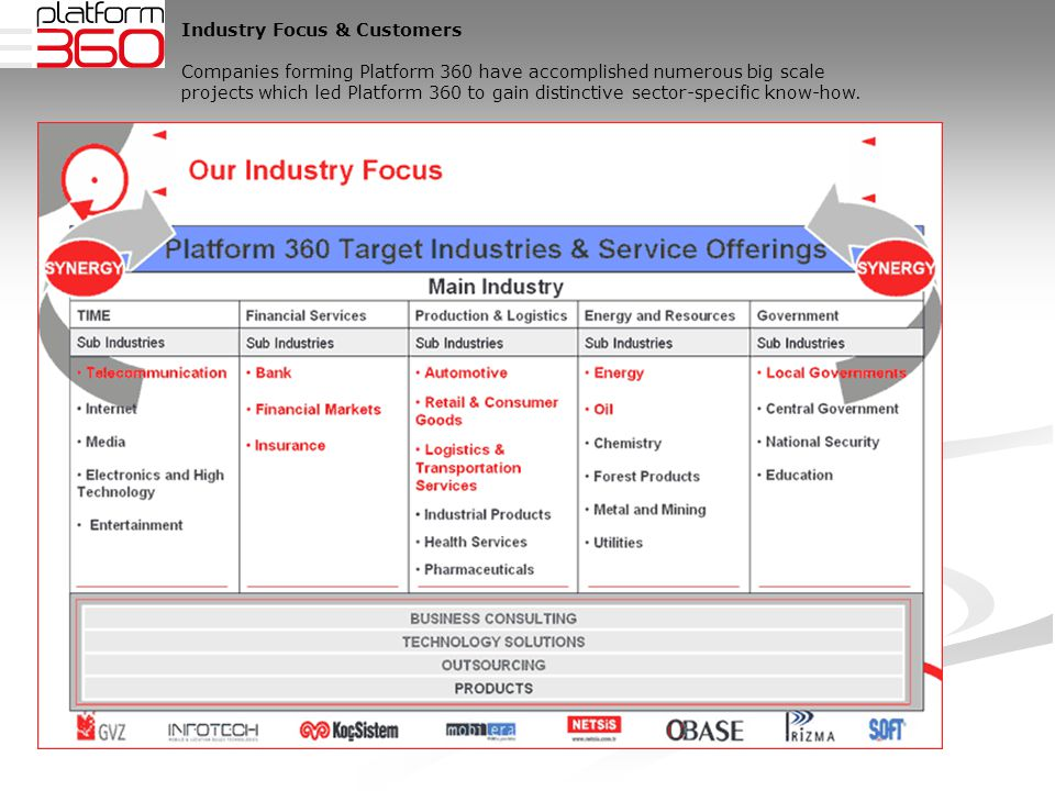 Industry Focus & Customers Companies forming Platform 360 have accomplished numerous big scale projects which led Platform 360 to gain distinctive sec