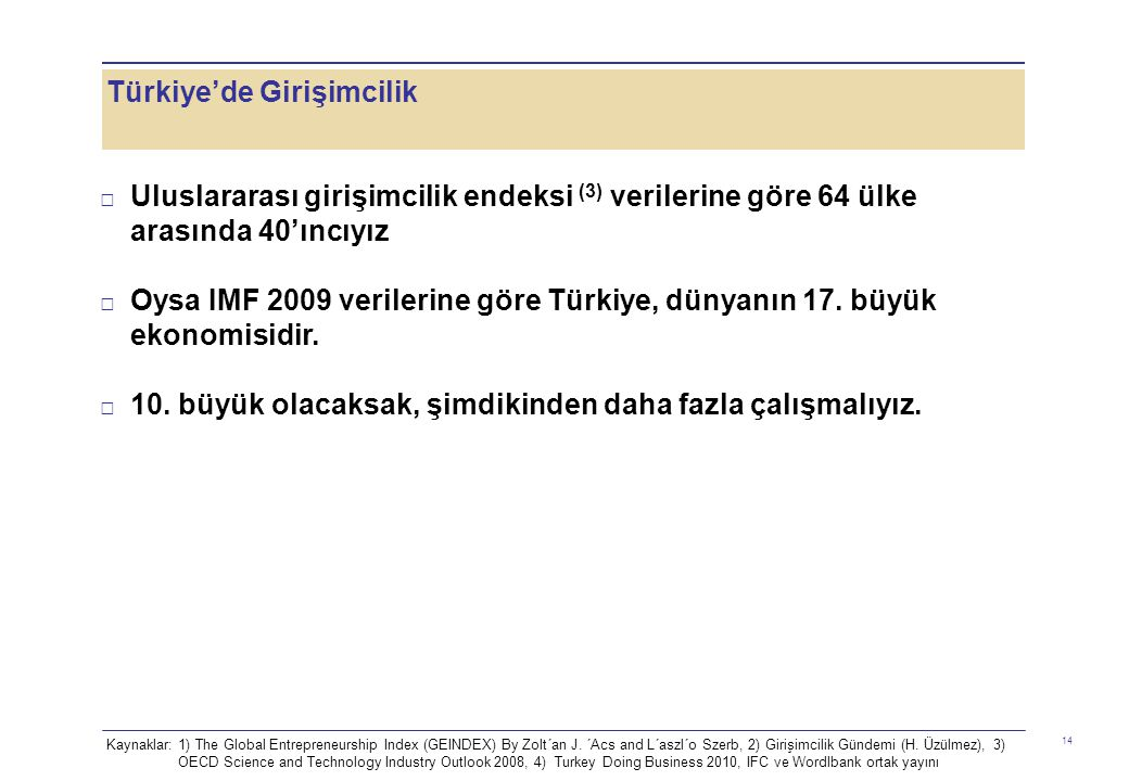 Türkiye'de Girişimcilik 14 □ Uluslararası girişimcilik endeksi (3) verilerine göre 64 ülke arasında 40'ıncıyız □ Oysa IMF 2009 verilerine göre Türkiye, dünyanın 17.