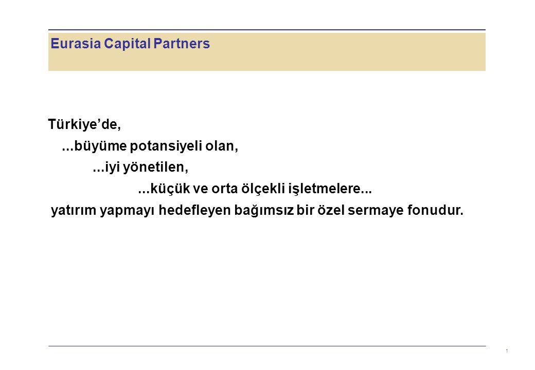 Eurasia Capital Partners 2 Fonun yatırımcıları arasında iVCi (Istanbul Venture Capital Initiative) FMO (Hollanda Kalkınma Bankası) Dünya Bankası kuruluşu IFC), EBRD (Avrupa İmar ve Kalkınma Bankası)...gibi önde gelen uluslararası finans kuruluşları bulunmaktadır.