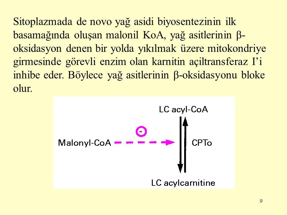 9 Sitoplazmada de novo yağ asidi biyosentezinin ilk basamağında oluşan malonil KoA, yağ asitlerinin β- oksidasyon denen bir yolda yıkılmak üzere mitok