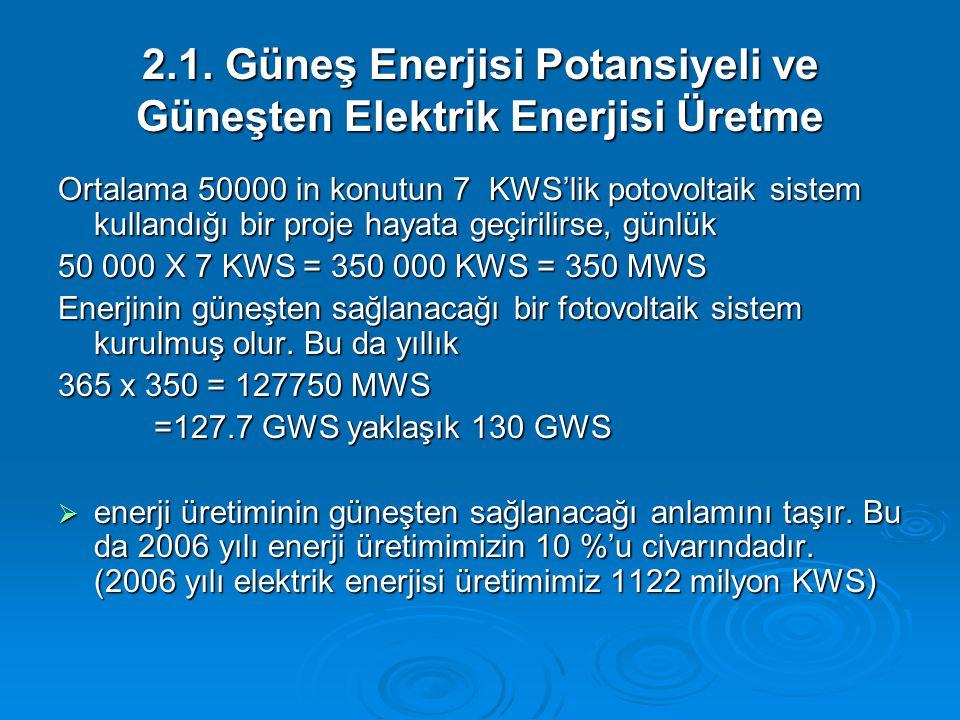 2.1. Güneş Enerjisi Potansiyeli ve Güneşten Elektrik Enerjisi Üretme Ortalama 50000 in konutun 7 KWS'lik potovoltaik sistem kullandığı bir proje hayat