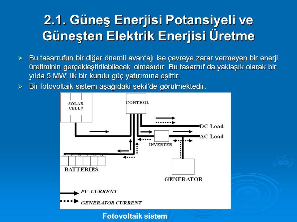 2.1. Güneş Enerjisi Potansiyeli ve Güneşten Elektrik Enerjisi Üretme  Bu tasarrufun bir diğer önemli avantajı ise çevreye zarar vermeyen bir enerji ü