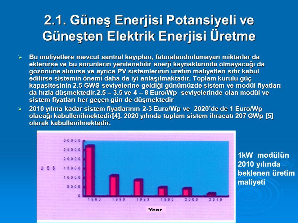 2.1. Güneş Enerjisi Potansiyeli ve Güneşten Elektrik Enerjisi Üretme  Bu maliyetlere mevcut santral kayıpları, faturalandırılamayan miktarlar da ekle