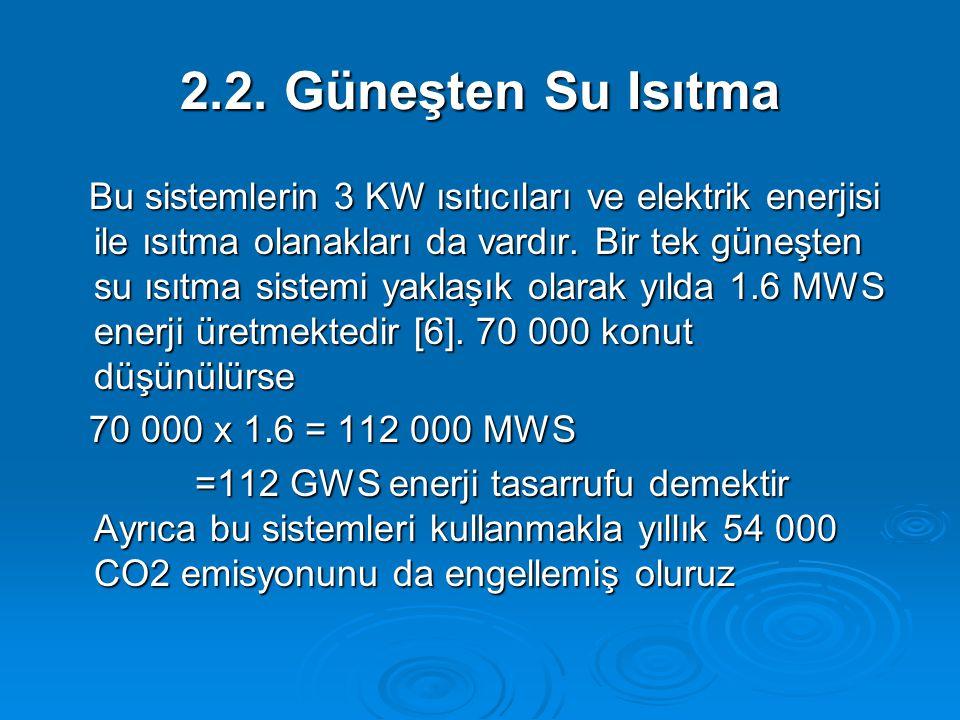 2.2. Güneşten Su Isıtma Bu sistemlerin 3 KW ısıtıcıları ve elektrik enerjisi ile ısıtma olanakları da vardır. Bir tek güneşten su ısıtma sistemi yakla