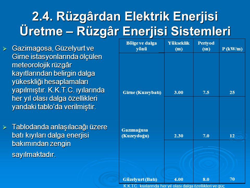 2.4. Rüzgârdan Elektrik Enerjisi Üretme – Rüzgâr Enerjisi Sistemleri  Gazimagosa, Güzelyurt ve Girne istasyonlarında ölçülen meteorolojik rüzgâr kayı