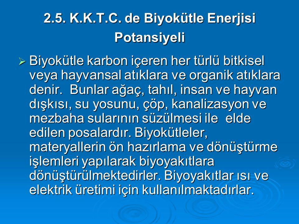 2.5. K.K.T.C. de Biyokütle Enerjisi Potansiyeli  Biyokütle karbon içeren her türlü bitkisel veya hayvansal atıklara ve organik atıklara denir. Bunlar