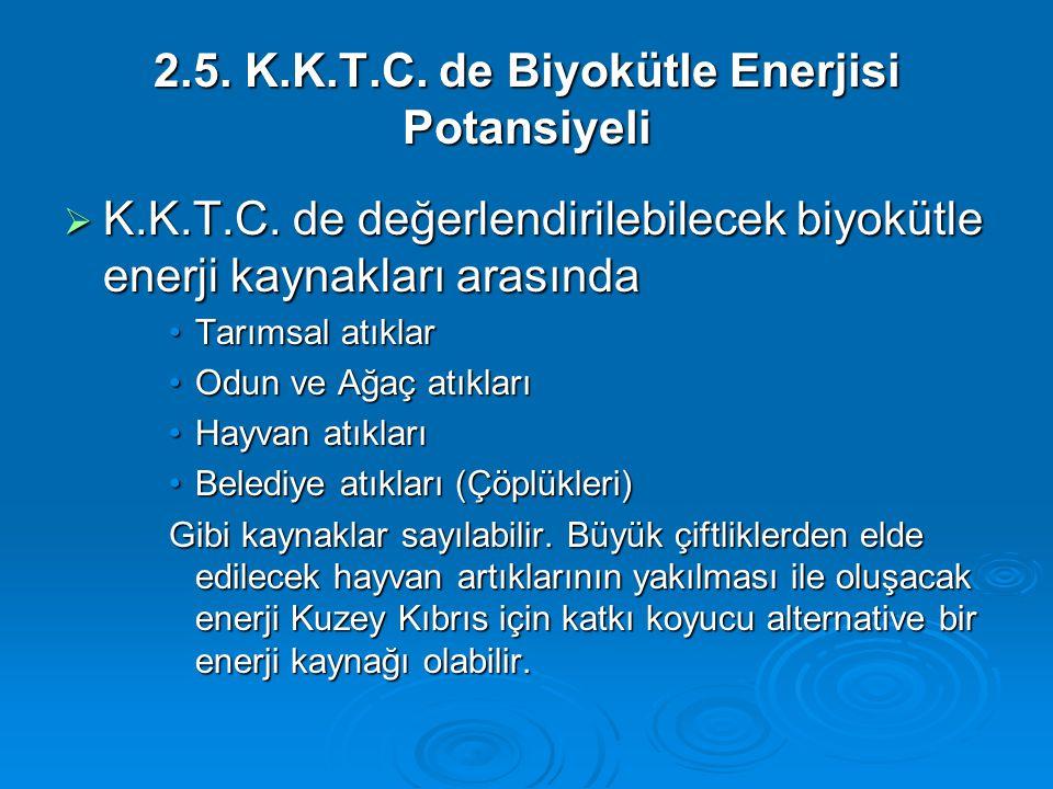 2.5. K.K.T.C. de Biyokütle Enerjisi Potansiyeli  K.K.T.C. de değerlendirilebilecek biyokütle enerji kaynakları arasında Tarımsal atıklarTarımsal atık