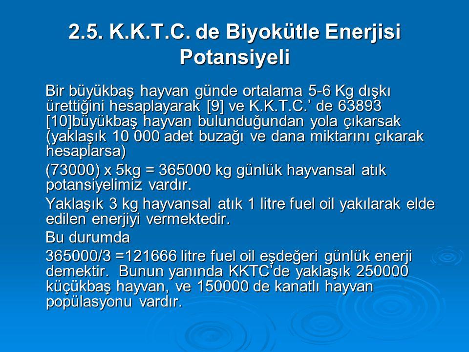 2.5. K.K.T.C. de Biyokütle Enerjisi Potansiyeli Bir büyükbaş hayvan günde ortalama 5-6 Kg dışkı ürettiğini hesaplayarak [9] ve K.K.T.C.' de 63893 [10]