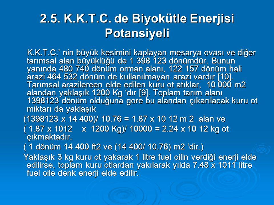 2.5. K.K.T.C. de Biyokütle Enerjisi Potansiyeli K.K.T.C.' nin büyük kesimini kaplayan mesarya ovası ve diğer tarımsal alan büyüklüğü de 1 398 123 dönü