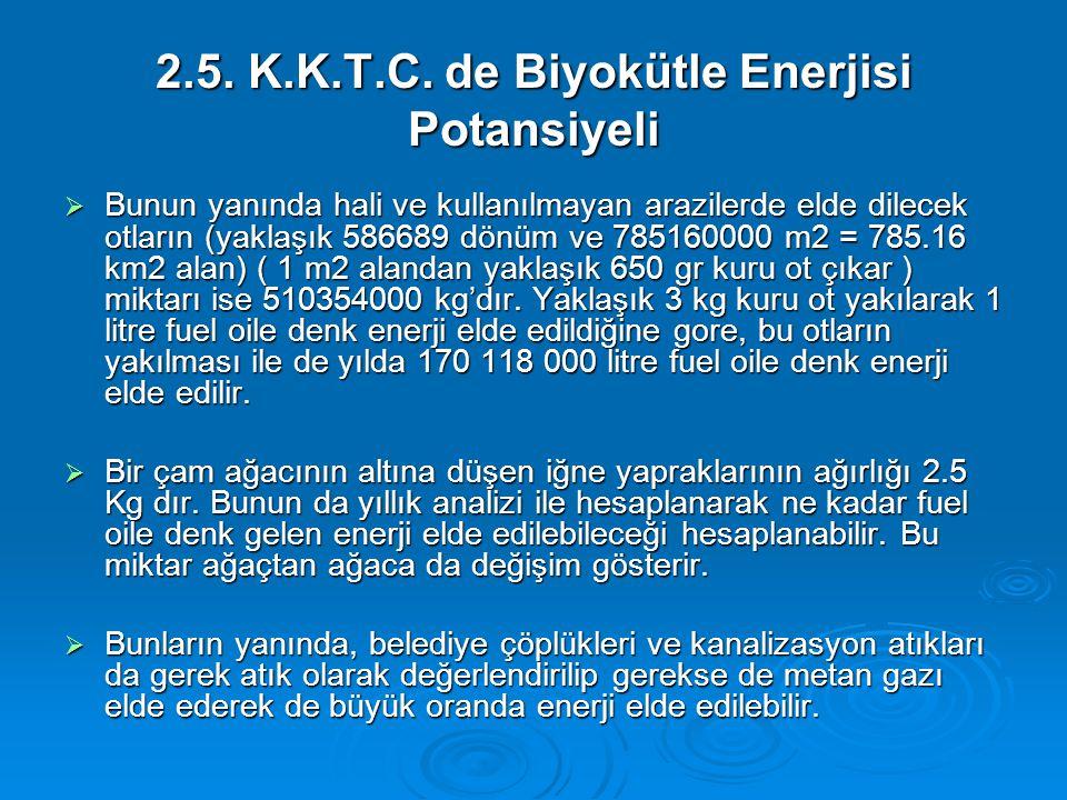 2.5. K.K.T.C. de Biyokütle Enerjisi Potansiyeli  Bunun yanında hali ve kullanılmayan arazilerde elde dilecek otların (yaklaşık 586689 dönüm ve 785160