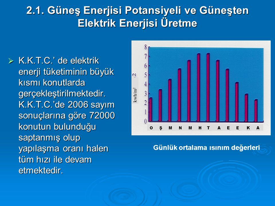 2.1. Güneş Enerjisi Potansiyeli ve Güneşten Elektrik Enerjisi Üretme  K.K.T.C.' de elektrik enerji tüketiminin büyük kısmı konutlarda gerçekleştirilm