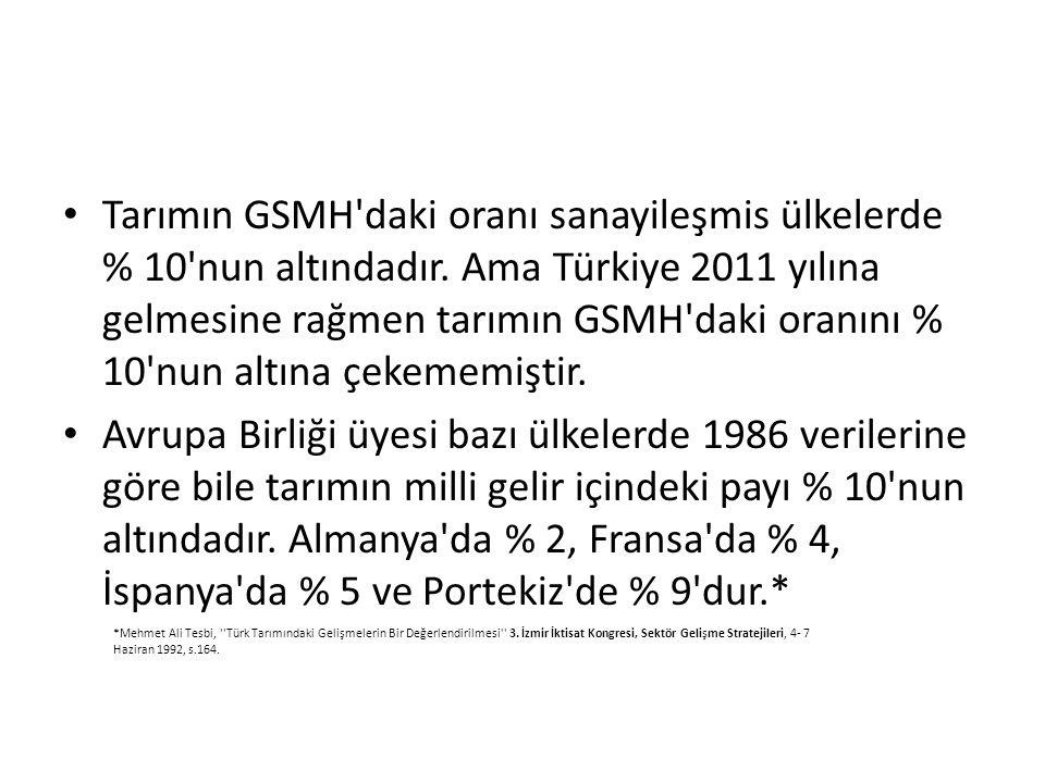 Tarımın GSMH'daki oranı sanayileşmis ülkelerde % 10'nun altındadır. Ama Türkiye 2011 yılına gelmesine rağmen tarımın GSMH'daki oranını % 10'nun altına