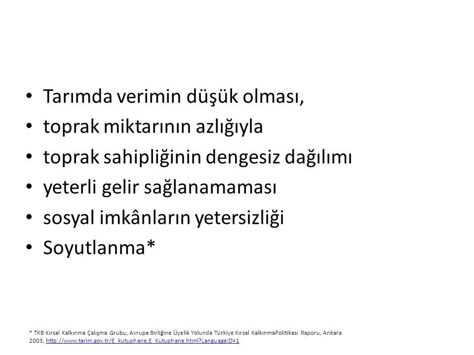 Tarımda verimin düşük olması, toprak miktarının azlığıyla toprak sahipliğinin dengesiz dağılımı yeterli gelir sağlanamaması sosyal imkânların yetersizliği Soyutlanma* * TKB Kırsal Kalkınma Çalışma Grubu, Avrupa Birliğine Üyelik Yolunda Türkiye Kırsal KalkınmaPolitikası Raporu, Ankara 2003, http://www.tarim.gov.tr/E_kutuphane,E_Kutuphane.html?LanguageID=1http://www.tarim.gov.tr/E_kutuphane,E_Kutuphane.html?LanguageID=1
