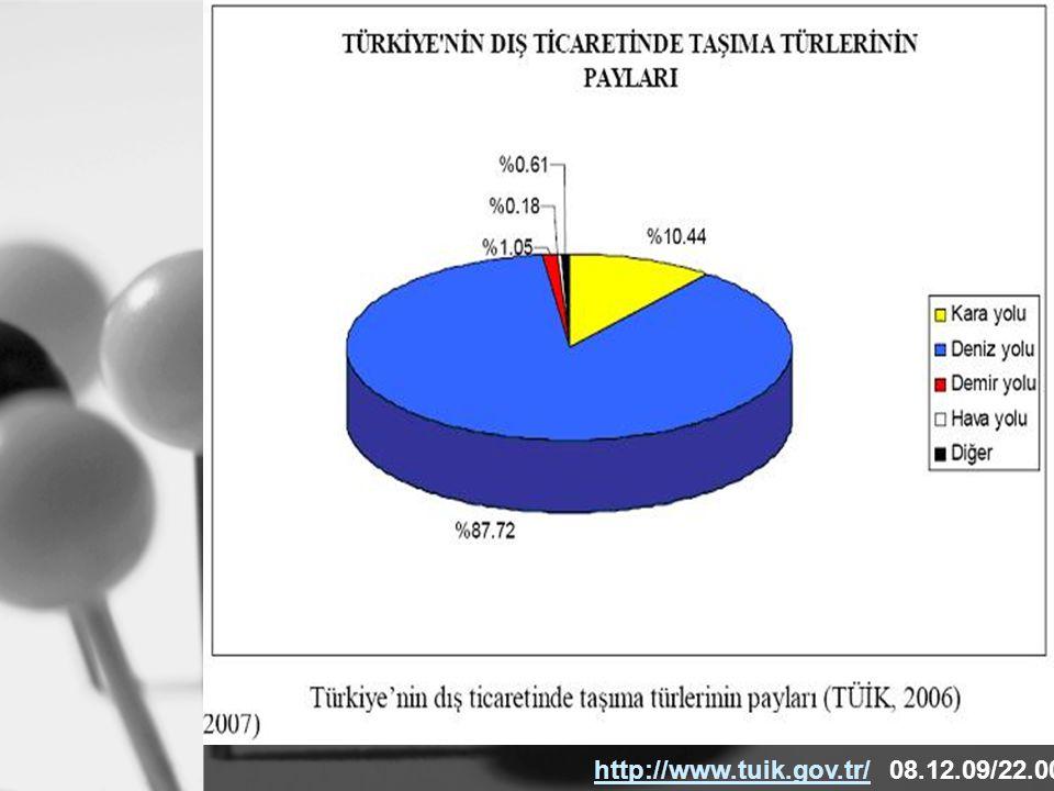 http://www.tuik.gov.tr/http://www.tuik.gov.tr/ 08.12.09/22.00