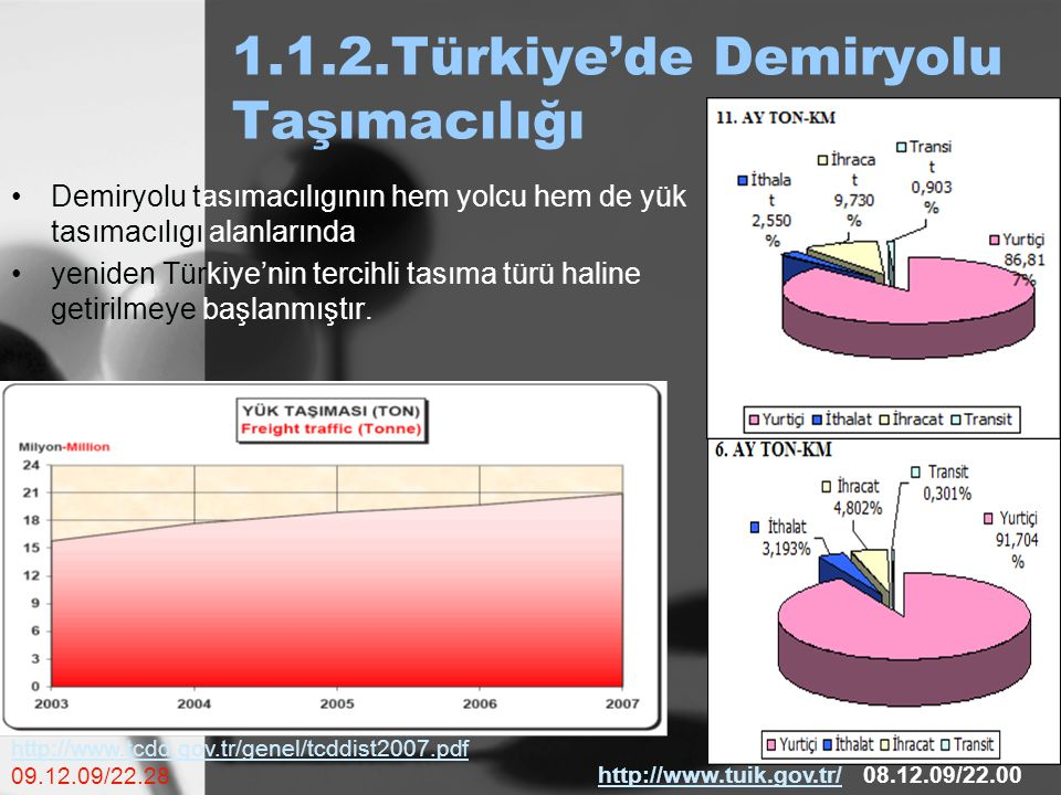1.1.2.Türkiye'de Demiryolu Taşımacılığı Demiryolu tasımacılıgının hem yolcu hem de yük tasımacılıgı alanlarında yeniden Türkiye'nin tercihli tasıma tü