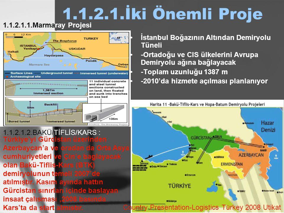 1.1.2.1.İki Önemli Proje İstanbul Boğazının Altından Demiryolu Tüneli -Ortadoğu ve CIS ülkelerini Avrupa Demiryolu ağına bağlayacak -Toplam uzunluğu 1