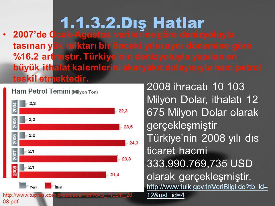 1.1.3.2.Dış Hatlar 2007'de Ocak-Agustos verilerine göre denizyoluyla tasınan yük miktarı bir önceki yılın aynı dönemine göre %16.2 artmıştır. Türkiye'