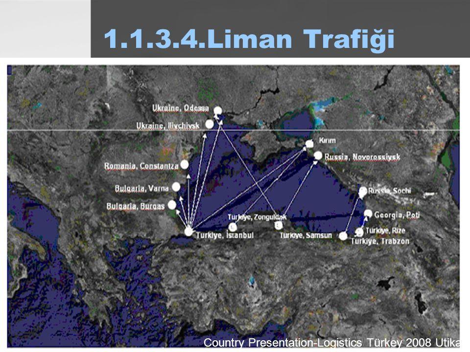 1.1.3.4.Liman Trafiği Country Presentation-Logistics Türkey 2008 Utikat
