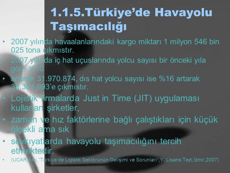 1.1.5.Türkiye'de Havayolu Taşımacılığı 2007 yılında havaalanlarındaki kargo miktarı 1 milyon 546 bin 025 tona çıkmıstır. 2007 yılında iç hat uçusların