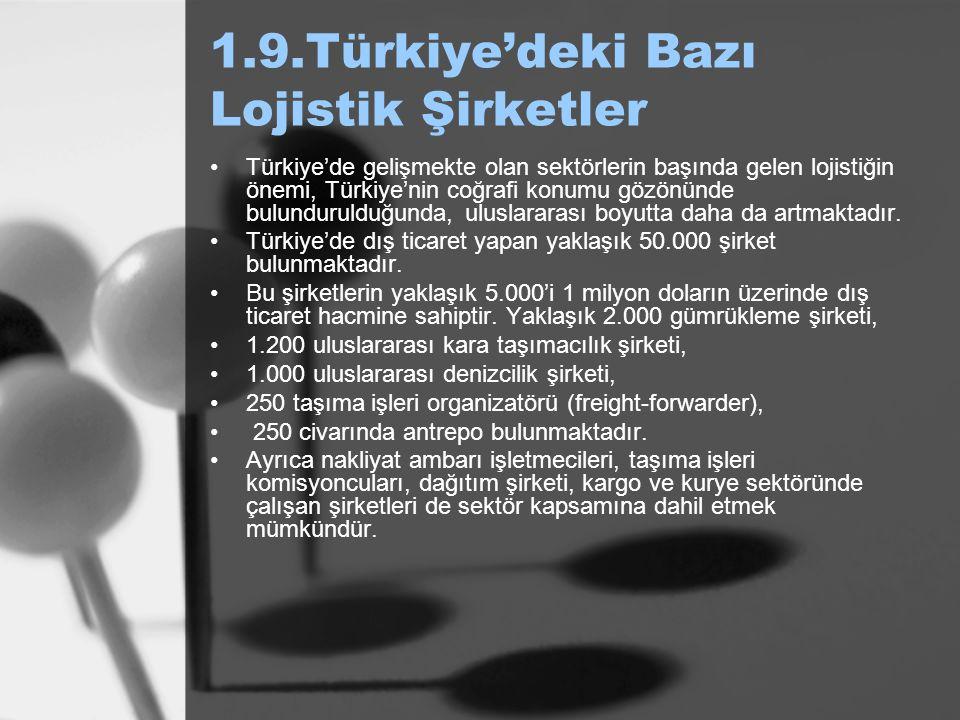 1.9.Türkiye'deki Bazı Lojistik Şirketler Türkiye'de gelişmekte olan sektörlerin başında gelen lojistiğin önemi, Türkiye'nin coğrafi konumu gözönünde b