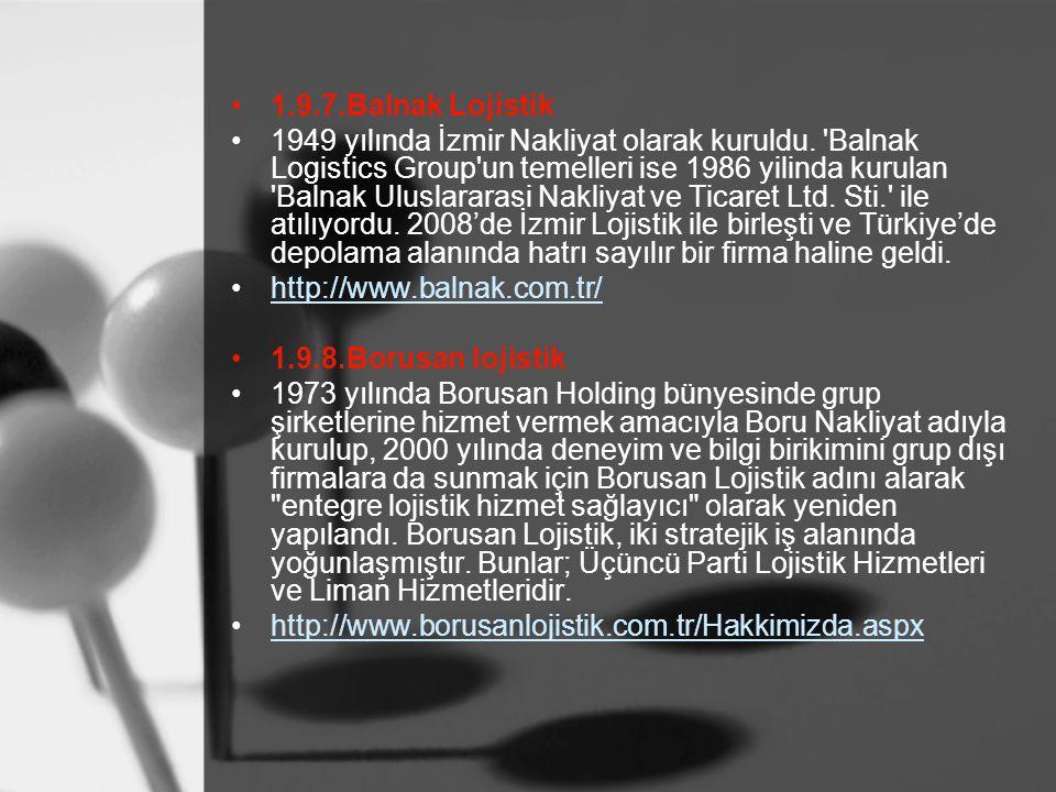 1.9.7.Balnak Lojistik 1949 yılında İzmir Nakliyat olarak kuruldu. 'Balnak Logistics Group'un temelleri ise 1986 yilinda kurulan 'Balnak Uluslararasi N